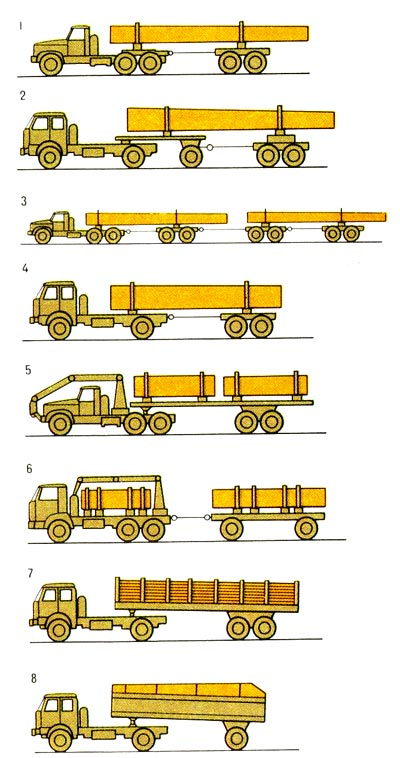 Схемы лесовозных автопоездов